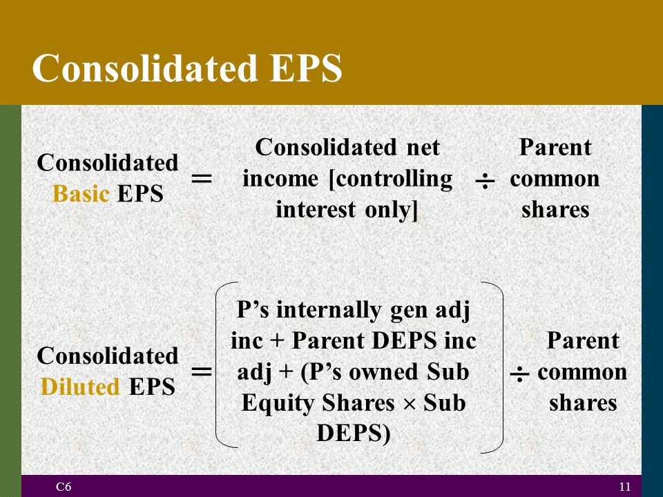 Consolidated EPS Consolidated net income [controlling interest only] Parent common shares. Consolidated Basic EPS.